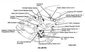 toyota camry transmission shifting in cold weather first of all make sure that your fluid is at the appropriate level two things that you want to check are the speed sensors and the transmission