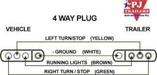 wiring diagram pj trailer wiring diagram 7 blade trailer wiring 4 Wire Trailer Wiring Diagram outstanding left turn stop signal light pj trailer wiring diagram installation or repair guide schematics plug