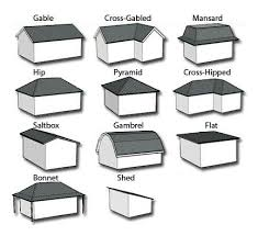 roof form architectural roof types list of the most common types of