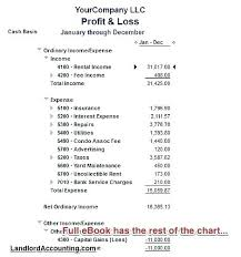 Real Estate Profit And Loss Template Real Estate Profit And Loss Statement Excel Helpful Rental Template