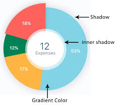 React Native Svg Charts Add Style To Pie Chart Issue 345 Jesperlekland React