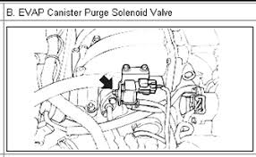 2003 kia sorento check engine light code 0041 what needs to it is located in engine compartment at end of intake manifold check that vacuum hoses to it are not cracked split or disconnected