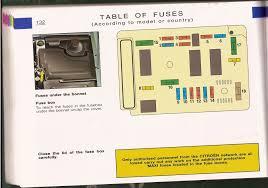 citroen c5 wiring diagrams linkinx com Citroen C5 Fuse Box Diagram large size of wiring diagrams citroen wiring diagrams with template pics citroen c5 wiring diagrams citroen c5 2003 fuse box diagram