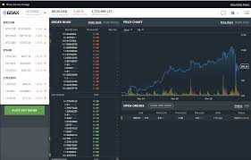 Trading On Cbp Getting Started The Cryptocurrency Forums
