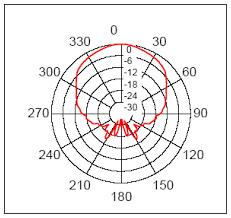 Sensors 07 02579f10