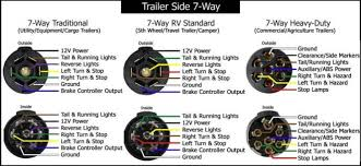 boat trailer wiring diagram electric brakes wiring diagram trailer wiring and brake control for towing trailers