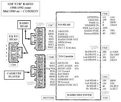 gmc stereo wiring harness gmc trailer wiring diagram for auto radio wiring diagram 2008 gmc sierra stereo
