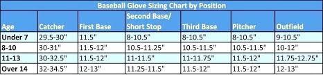Youth First Base Glove Size Chart Youth Softball Bat Sizing Chart Jasonkellyphoto Co