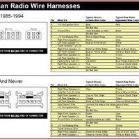 radio pinout diagram pictures images photos photobucket radio pinout diagram photo 240sx radio diagram wiring jpg