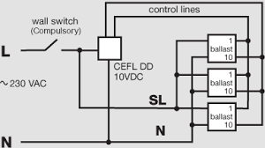 cefl dd 10vdc danlers lighting controls hvac controls cefl dd 10vdc controlling several 1 10vdc dimmable ballasts