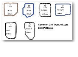 Gm Manual Transmission Identification Chart Gm 4l80e Transmission Identification Wiring Diagram