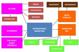 international marketing essay pdf essays on international stock international marketing essays