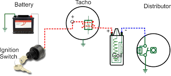 mopar tach wiring diagram mopar wirning diagrams equus tachometer problems at Pro Tach Wiring Diagram