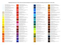 Red Orange Colour Chart Langridge Handmade Oil Paints