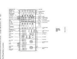 f fuse box problem wiring diagrams