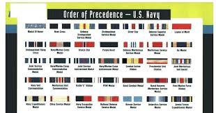 Us Air Force Medals Order Of Precedence Chart 15 In Addition To My Medals I U M Authorized To Wear The