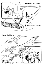 mazda rx8 i have a 2004 mazda rx8 i dont have a remote key here is your diagram you will have to remove the cover to access the fuse
