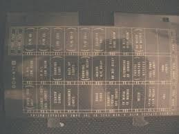 99 civic fuse box diagram search for wiring diagrams \u2022 1997 Honda Civic Fuse Box Diagram 1999 honda civic fuse box diagram 99 layout wiring and lovely 11 rh gotoindonesia site 99 honda civic si fuse box diagram 99 honda civic interior fuse box