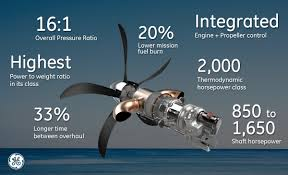 GE Aviation to produce engine for Textron turboprop aircraft