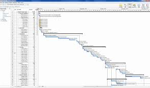 Timeline Spreadsheet Template Excel For High Level Project Timeline ...