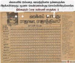 Birth Chart Calculator In Tamil Boy Or Girl Baby Gender Predictor Followed By Our Old