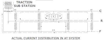 autotransformer wiring diagram auto transformer starter circuit auto transformer calculations at Auto Transformer Wiring Diagram