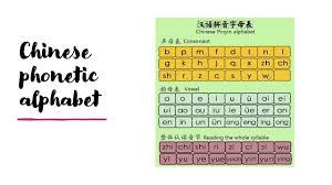 Does the chinese alphabet really exist? Chinese Phonetic Alphabet Tables Youtube