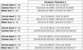 Page 295 2010 2013 Panamera Manual Porsche Imanuals