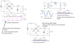 diode bridge rectifier wiring diagram for wiring library enter image description here the bridge rectifier produces a full wave rectification