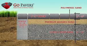 how to install pavers paving stones installation see pictures and s