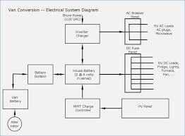 31 new ro wiring diagram mommynotesblogs ro filter wiring diagram ro wiring diagram beautiful wiring harness diagram unique wiring diagram rv park free wiring