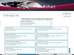Volkswagen Organizational Structure Chart Volkswagen