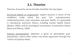 urban poverty and marginalisation ppt video online  theories