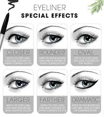 eye shape chart best eye makeup for eye shape cat eye makeup