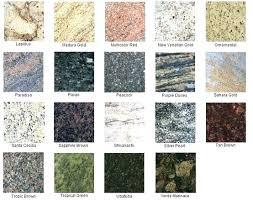 samples of granite countertops samples of granite countertops sample granite kitchen granite samples of granite countertops