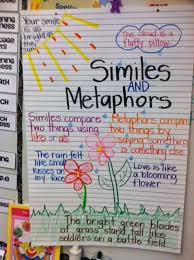 Nc Teacher Stuff Anchor Charts Similes And Metaphors