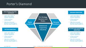 Diamond Powerpoint Template Större Multipurpose Powerpoint Template Powerpoint Templates