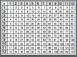 Printable Multiplication Chart To 12 Multiplication Times Table Chart 1 12 Templates Loving
