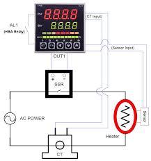 pid temperature control wiring diagram simple wiring diagrams rh 22 studio011 de pid digital temperature controller