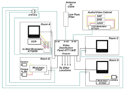 whole house audio wiring diagram whole image whole house speaker wiring diagram wiring diagrams and schematics on whole house audio wiring diagram