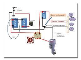 boat wiring diagram diagram wiring diagrams for diy car repairs basic 12 volt boat wiring diagram at Marine Boat Wiring Diagram