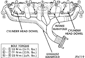 jeep wrangler r r exhaust manifold diagrams torque specs tighten the fasteners in sequence and to the specified torque