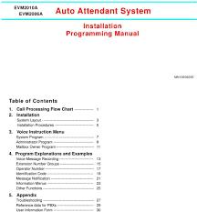 Auto Attendant System Pdf