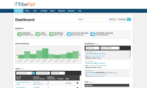 recruitment software applicant tracking system ats dashboard
