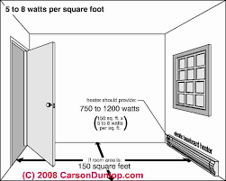 electric heat repair guide electric baseboards electric furnaces the number of linear feet of electric heating baseboard and some other parameters determine how many watts of electric heat is provided
