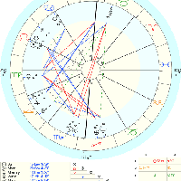Mood Chart Pictures Images Photos Photobucket