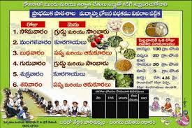 New Mdm Scheme Menu For All Schools In Ap Telangana