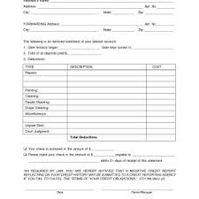 Security Deposit Refund Letter Template Valid Letter Template ...