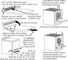 kenmore 90 series electric dryer wiring diagram kenmore kenmore 90 series electric dryer wiring diagram images frigidaire on kenmore 90 series electric dryer wiring