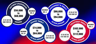 Scholarships Based On Sat Scores Scholarships University Of Dayton Ohio